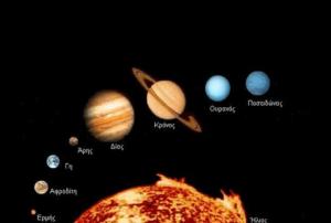 Γιατί όλοι οι πλανήτες του ηλιακού μας συστήματος έχουν ελληνικά ονόματα;