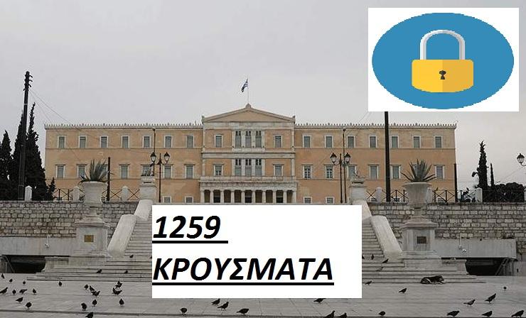 Κορονοϊός: «Ψυχρολουσία» με 1259 νέα κρούσματα στην Ελλάδα σήμερα 27/10 .