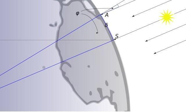 Πώς ο Ερατοσθένης υπολόγισε την περιφέρεια της Γης χρησιμοποιώντας μόνο ένα κοντάρι [εικόνες]