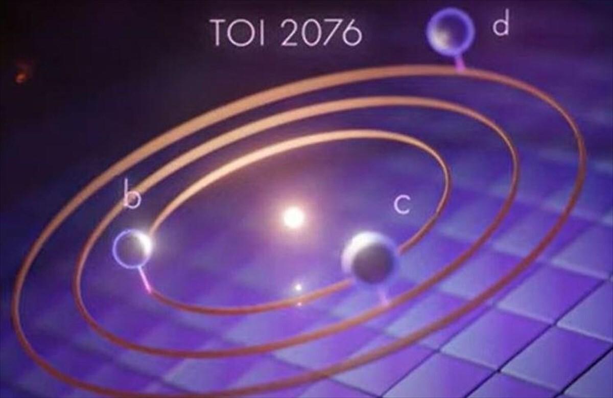 Τέσσερις «έφηβοι» εξωπλανήτες φωτίζουν την εξέλιξη της Γης